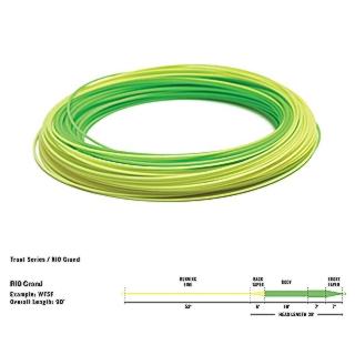 RIO-SLICKCAST-GRAND-PREMIER-FLY-LINE-Coil.jpg